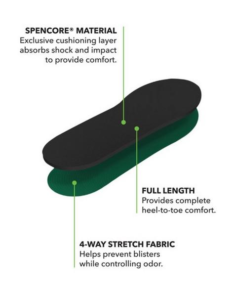 Spenco RX Comfort Insoles -  nocolour